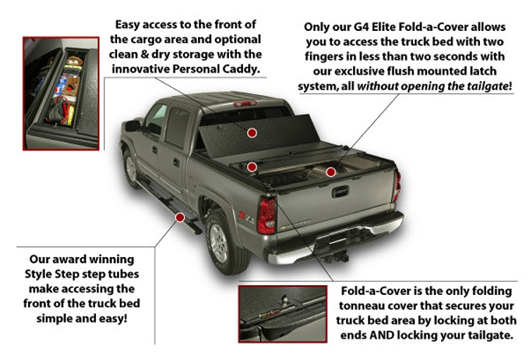 Tonneau Covers Your Ultimate Accessories
